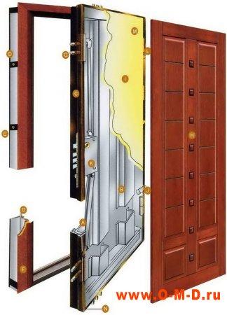 Изготовление, монтаж и обслуживание стальных дверей - sdoors.ldmtorg.ru