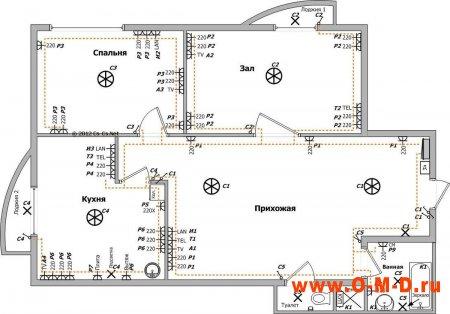 Создание проекта проводки в квартире - SolarLed