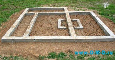 Что такое ленточный фундамент и где он используется